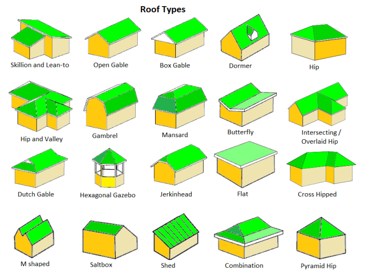 roof-types-diagram